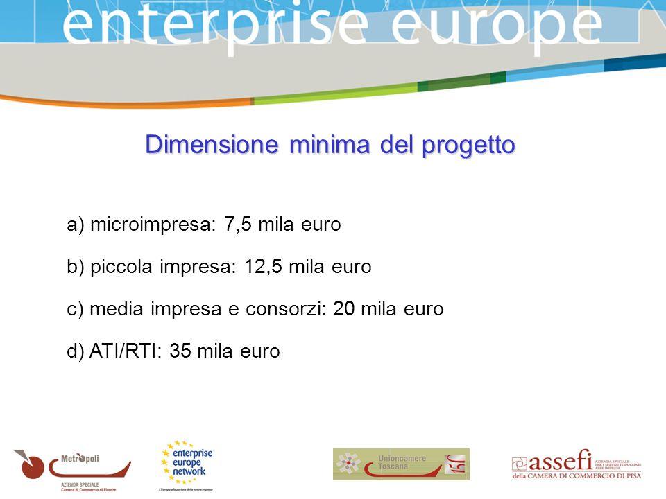 Dimensione minima del progetto a) microimpresa: 7,5 mila euro b) piccola impresa: 12,5 mila euro c) media impresa e consorzi: 20 mila euro d) ATI/RTI: 35 mila euro