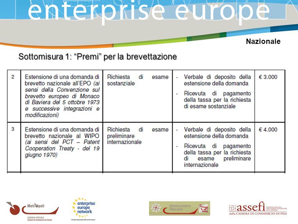 Nazionale Sottomisura 1: Premi per la brevettazione