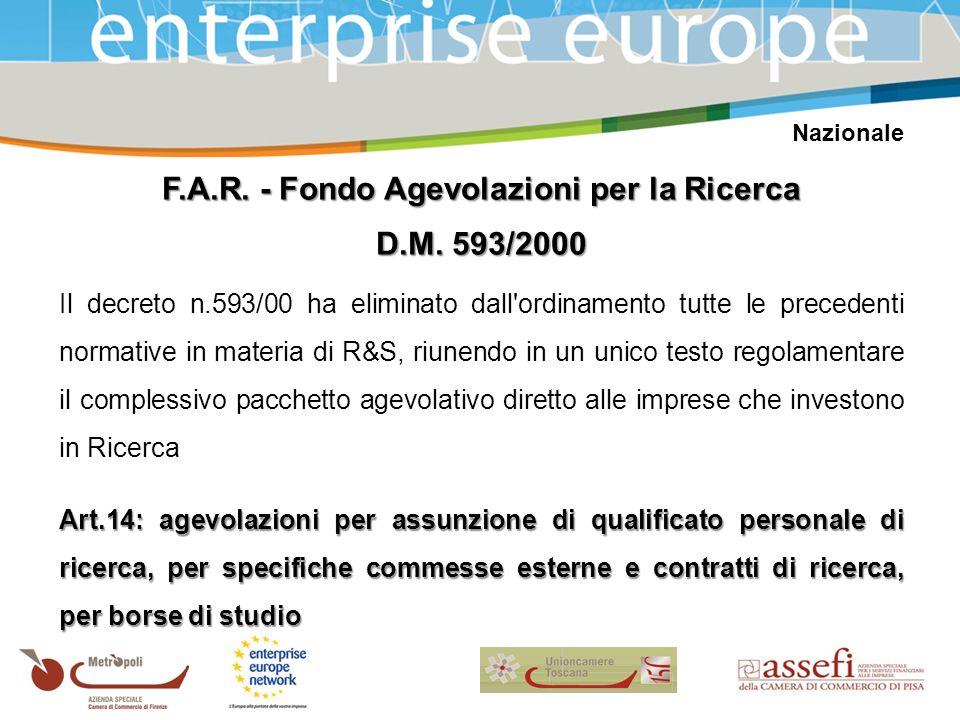 Nazionale F.A.R. - Fondo Agevolazioni per la Ricerca D.M.