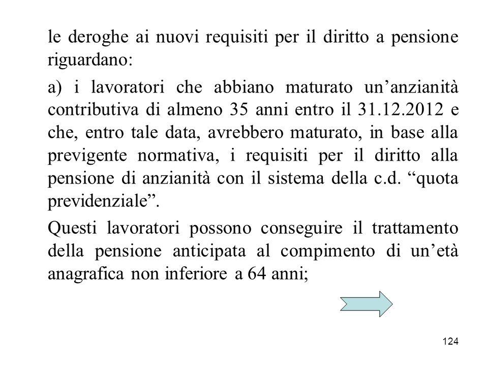 124 le deroghe ai nuovi requisiti per il diritto a pensione riguardano: a) i lavoratori che abbiano maturato unanzianità contributiva di almeno 35 ann