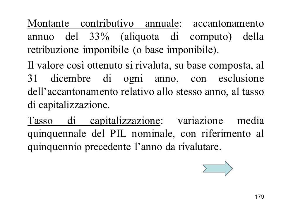 179 Montante contributivo annuale: accantonamento annuo del 33% (aliquota di computo) della retribuzione imponibile (o base imponibile). Il valore cos