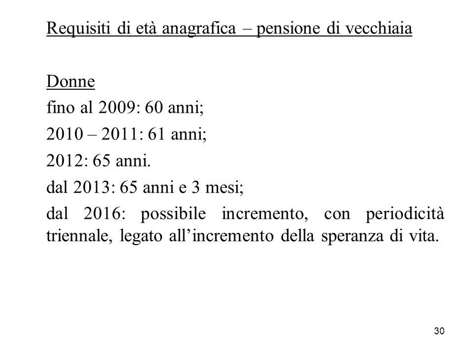 30 Requisiti di età anagrafica – pensione di vecchiaia Donne fino al 2009: 60 anni; 2010 – 2011: 61 anni; 2012: 65 anni. dal 2013: 65 anni e 3 mesi; d