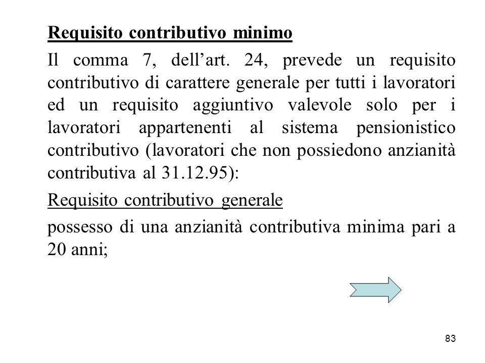 83 Requisito contributivo minimo Il comma 7, dellart. 24, prevede un requisito contributivo di carattere generale per tutti i lavoratori ed un requisi