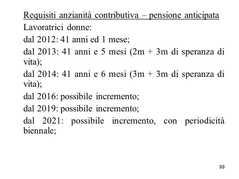 99 Requisiti anzianità contributiva – pensione anticipata Lavoratrici donne: dal 2012: 41 anni ed 1 mese; dal 2013: 41 anni e 5 mesi (2m + 3m di spera