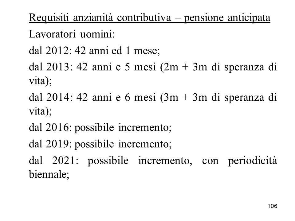 106 Requisiti anzianità contributiva – pensione anticipata Lavoratori uomini: dal 2012: 42 anni ed 1 mese; dal 2013: 42 anni e 5 mesi (2m + 3m di speranza di vita); dal 2014: 42 anni e 6 mesi (3m + 3m di speranza di vita); dal 2016: possibile incremento; dal 2019: possibile incremento; dal 2021: possibile incremento, con periodicità biennale;