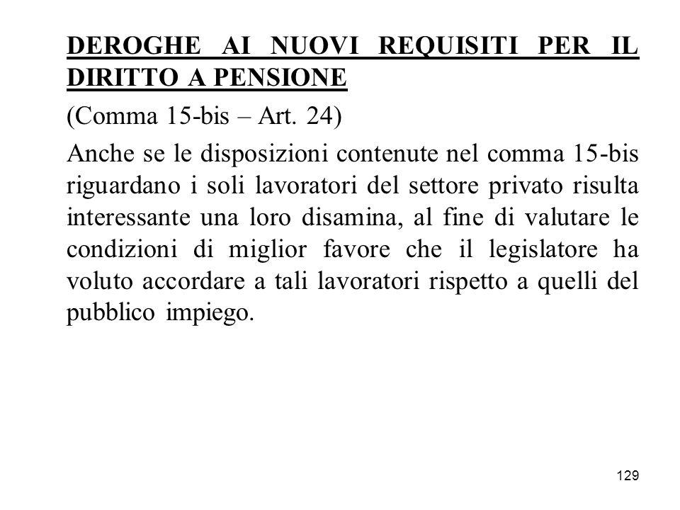 129 DEROGHE AI NUOVI REQUISITI PER IL DIRITTO A PENSIONE (Comma 15-bis – Art.