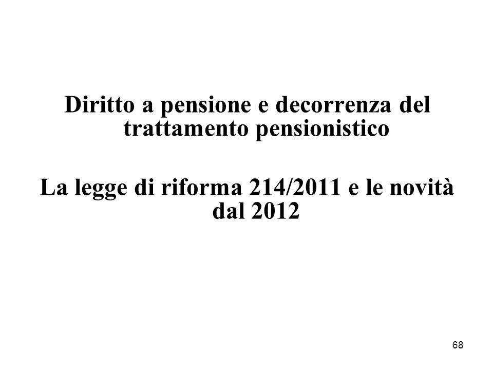 68 Diritto a pensione e decorrenza del trattamento pensionistico La legge di riforma 214/2011 e le novità dal 2012