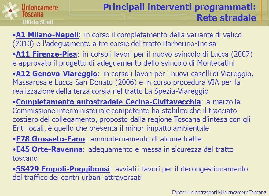 Ufficio Studi Principali interventi programmati: Rete stradale Fonte: Uniontrasporti-Unioncamere Toscana A1 Milano-Napoli: in corso il completamento d