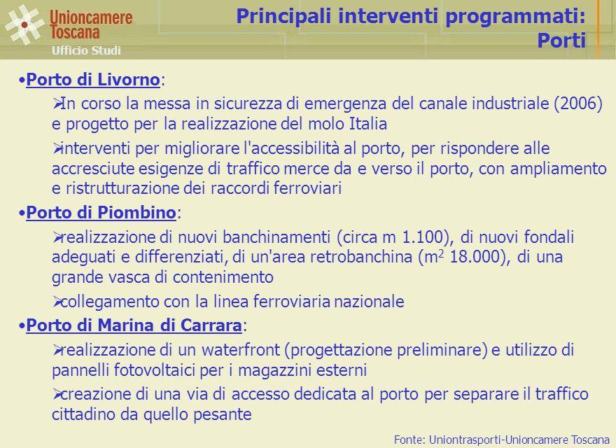 Ufficio Studi Principali interventi programmati: Porti Fonte: Uniontrasporti-Unioncamere Toscana Porto di Livorno: In corso la messa in sicurezza di e