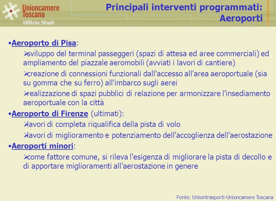 Ufficio Studi Principali interventi programmati: Aeroporti Fonte: Uniontrasporti-Unioncamere Toscana Aeroporto di Pisa: sviluppo del terminal passegge