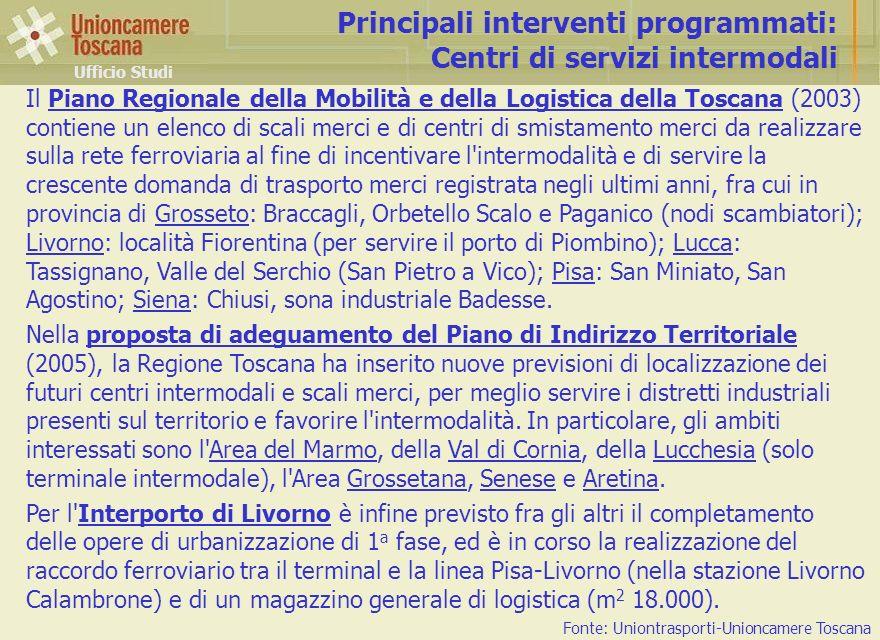 Ufficio Studi Principali interventi programmati: Centri di servizi intermodali Fonte: Uniontrasporti-Unioncamere Toscana Il Piano Regionale della Mobi