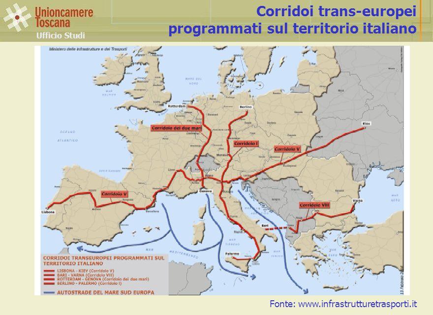 Ufficio Studi Corridoi trans-europei programmati sul territorio italiano Fonte: www.infrastrutturetrasporti.it