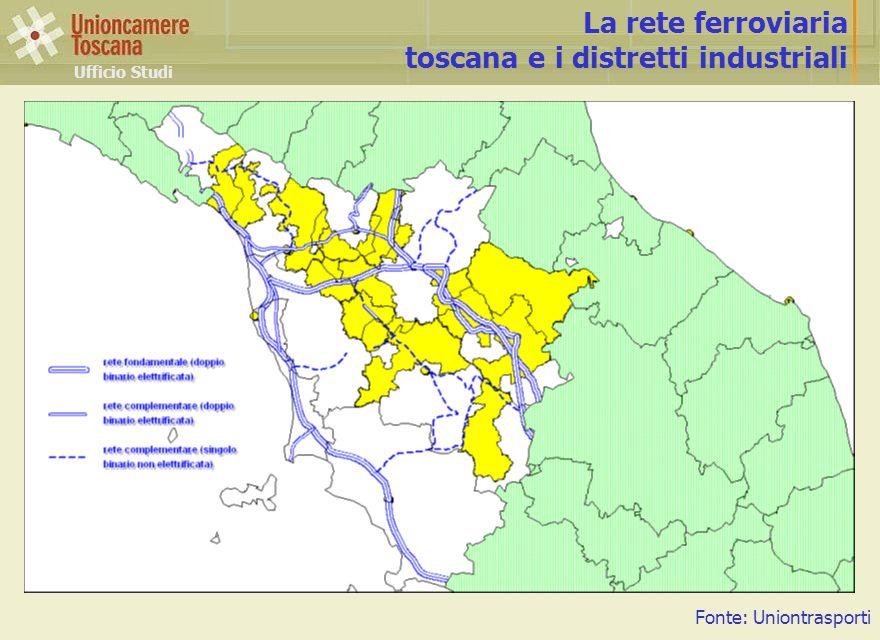 Ufficio Studi La rete ferroviaria toscana e i distretti industriali Fonte: Uniontrasporti