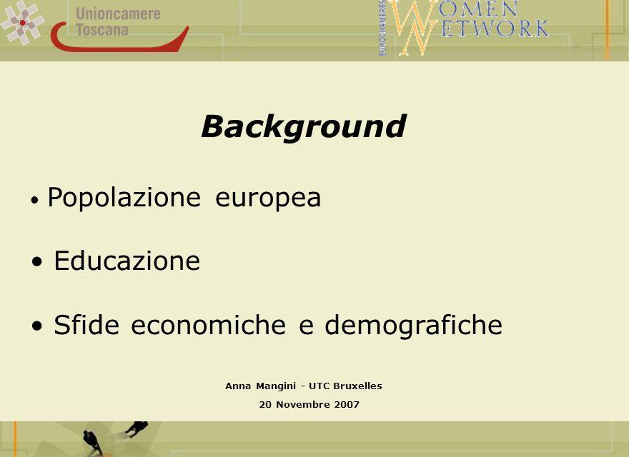 Obiettivi del progetto Incrementare la partecipazione femminile nellambiente economico locale Migliorare le capacità di servizi della rete delle camere di commercio Stabilire e rafforzare i partenariati a livello locale Campagna di sensibilizzazione Anna Mangini – UTC Bruxelles 20 Novembre 2007