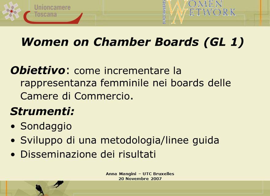 Women on Chamber Boards (GL 1) Obiettivo : come incrementare la rappresentanza femminile nei boards delle Camere di Commercio.