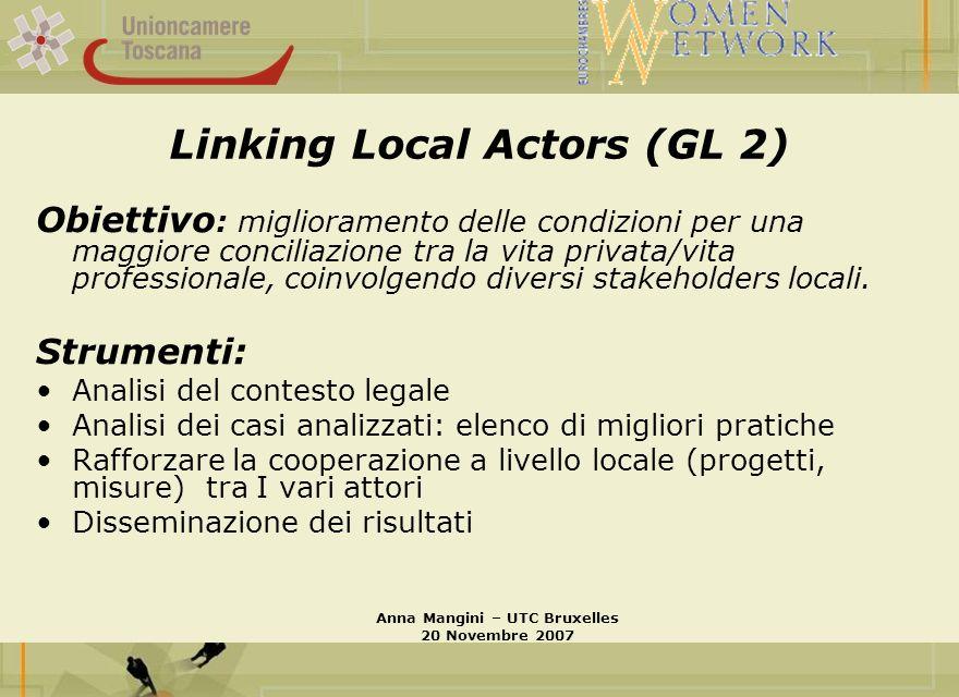 Linking Local Actors (GL 2) Obiettivo : miglioramento delle condizioni per una maggiore conciliazione tra la vita privata/vita professionale, coinvolgendo diversi stakeholders locali.