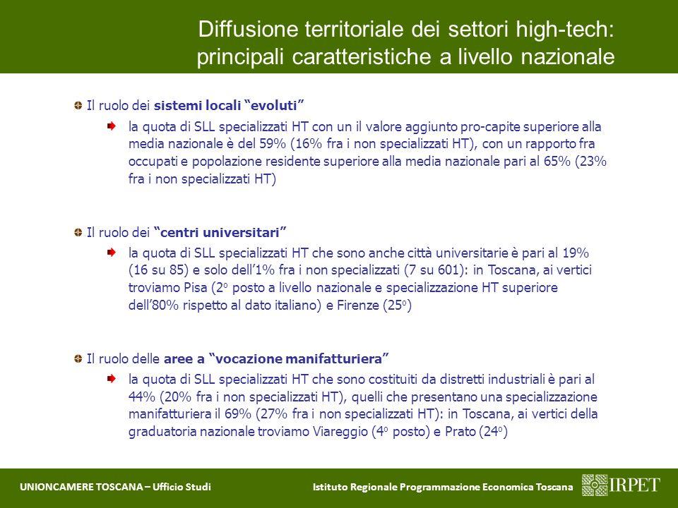 UNIONCAMERE TOSCANA – Ufficio Studi Istituto Regionale Programmazione Economica Toscana Diffusione territoriale dei settori high-tech: principali caratteristiche a livello nazionale Il ruolo dei sistemi locali evoluti la quota di SLL specializzati HT con un il valore aggiunto pro-capite superiore alla media nazionale è del 59% (16% fra i non specializzati HT), con un rapporto fra occupati e popolazione residente superiore alla media nazionale pari al 65% (23% fra i non specializzati HT) Il ruolo dei centri universitari la quota di SLL specializzati HT che sono anche città universitarie è pari al 19% (16 su 85) e solo dell1% fra i non specializzati (7 su 601): in Toscana, ai vertici troviamo Pisa (2 o posto a livello nazionale e specializzazione HT superiore dell80% rispetto al dato italiano) e Firenze (25 o ) Il ruolo delle aree a vocazione manifatturiera la quota di SLL specializzati HT che sono costituiti da distretti industriali è pari al 44% (20% fra i non specializzati HT), quelli che presentano una specializzazione manifatturiera il 69% (27% fra i non specializzati HT): in Toscana, ai vertici della graduatoria nazionale troviamo Viareggio (4 o posto) e Prato (24 o )