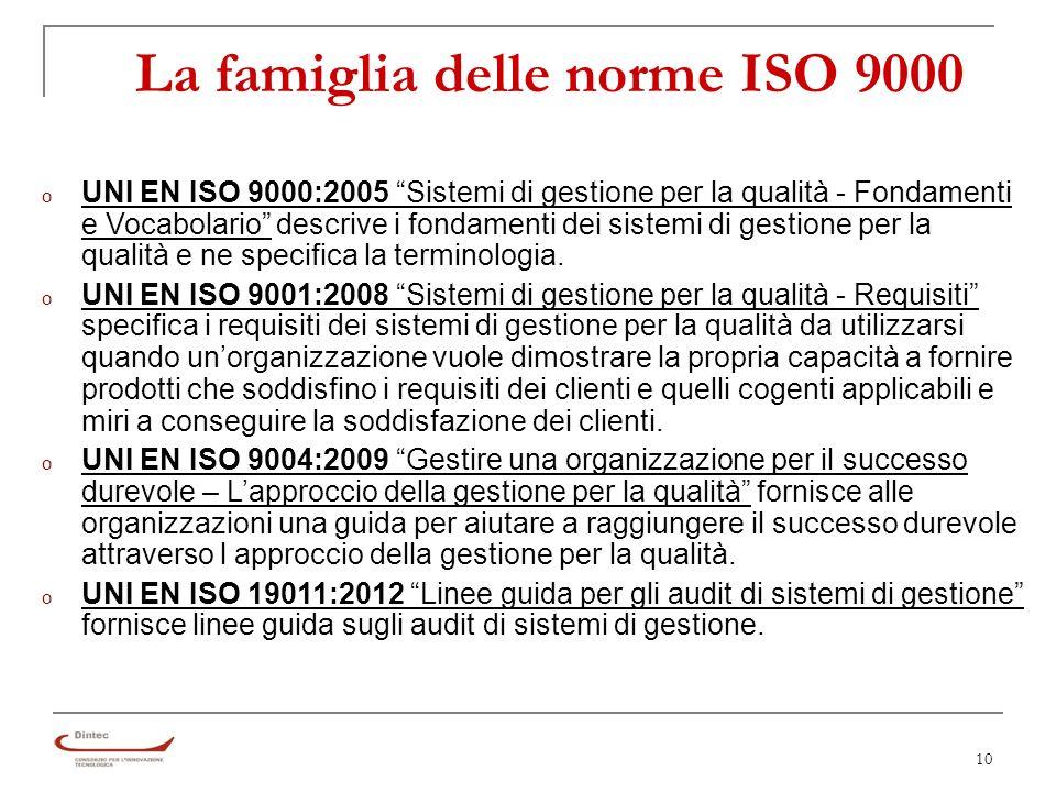 10 La famiglia delle norme ISO 9000 o UNI EN ISO 9000:2005 Sistemi di gestione per la qualità - Fondamenti e Vocabolario descrive i fondamenti dei sistemi di gestione per la qualità e ne specifica la terminologia.