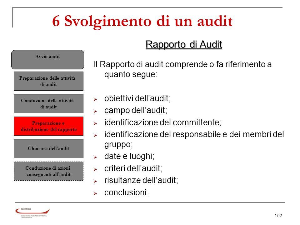 102 6 Svolgimento di un audit Rapporto di Audit Il Rapporto di audit comprende o fa riferimento a quanto segue: obiettivi dellaudit; campo dellaudit; identificazione del committente; identificazione del responsabile e dei membri del gruppo; date e luoghi; criteri dellaudit; risultanze dellaudit; conclusioni.