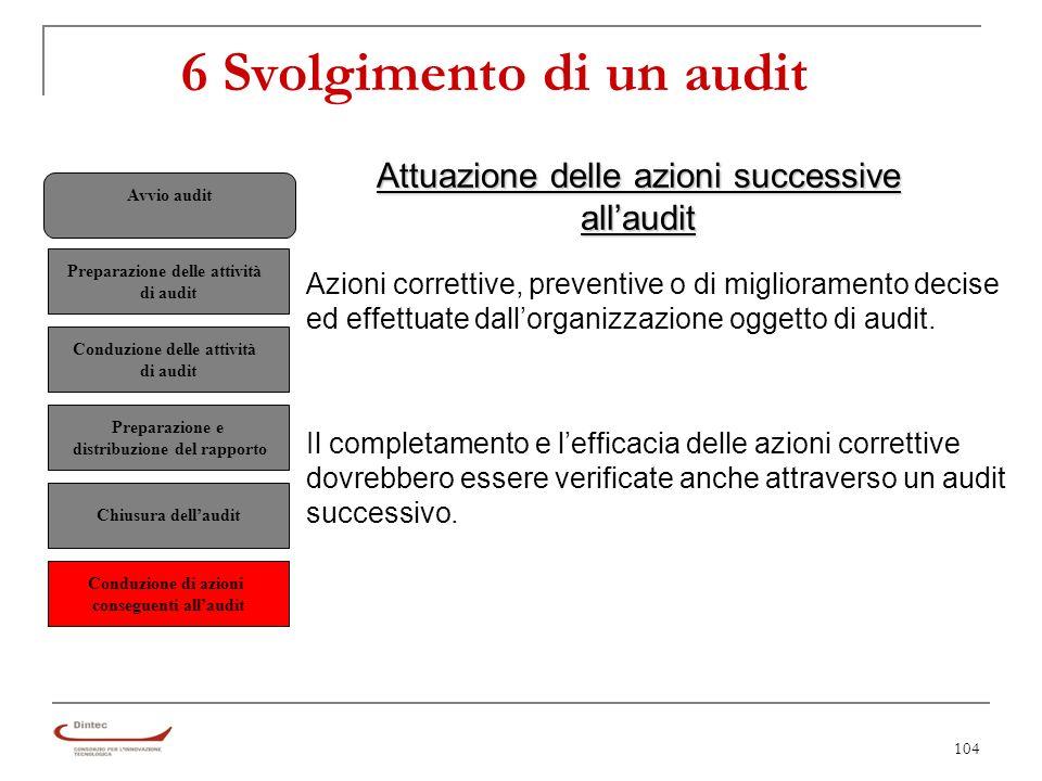 104 6 Svolgimento di un audit Attuazione delle azioni successive allaudit Azioni correttive, preventive o di miglioramento decise ed effettuate dallorganizzazione oggetto di audit.