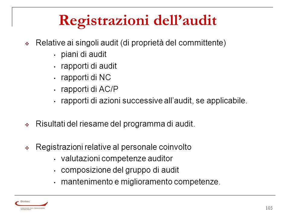 105 Registrazioni dellaudit Relative ai singoli audit (di proprietà del committente) piani di audit rapporti di audit rapporti di NC rapporti di AC/P rapporti di azioni successive allaudit, se applicabile.