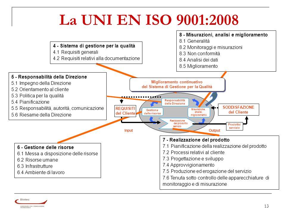 13 La UNI EN ISO 9001:2008 Gestione delle risorse Realizzazione del prodotto servizio Responsabilità della Direzione Misurazione, analisi, miglioramento SODDISFAZIONE del Cliente InputOutput Prodotto/ servizio 5 - Responsabilità della Direzione 5.1 Impegno della Direzione 5.2 Orientamento al cliente 5.3 Politica per la qualità 5.4 Pianificazione 5.5 Responsabilità, autorità, comunicazione 5.6 Riesame della Direzione 6 - Gestione delle risorse 6.1 Messa a disposizione delle risorse 6.2 Risorse umane 6.3 Infrastrutture 6.4 Ambiente di lavoro 7 - Realizzazione del prodotto 7.1 Pianificazione della realizzazione del prodotto 7.2 Processi relativi al cliente 7.3 Progettazione e sviluppo 7.4 Approvvigionamento 7.5 Produzione ed erogazione del servizio 7.6 Tenuta sotto controllo delle apparecchiature di monitoraggio e di misurazione 8 - Misurazioni, analisi e miglioramento 8.1 Generalità 8.2 Monitoraggi e misurazioni 8.3 Non conformità 8.4 Analisi dei dati 8.5 Miglioramento 4 - Sistema di gestione per la qualità 4.1 Requisiti generali 4.2 Requisiti relativi alla documentazione Miglioramento continuativo del Sistema di Gestione per la Qualità Miglioramento continuativo del Sistema di Gestione per la Qualità REQUISITI del Cliente