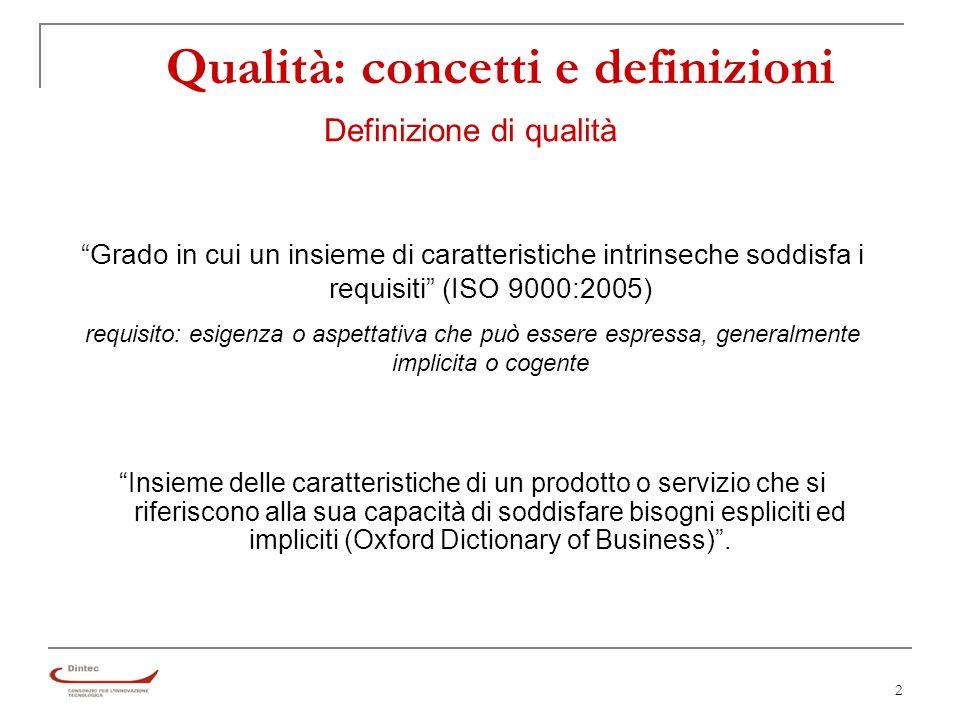 3 Il concetto di Qualità: il campo di applicazione Prodotti / Servizi Processi Personale Sistemi di gestione