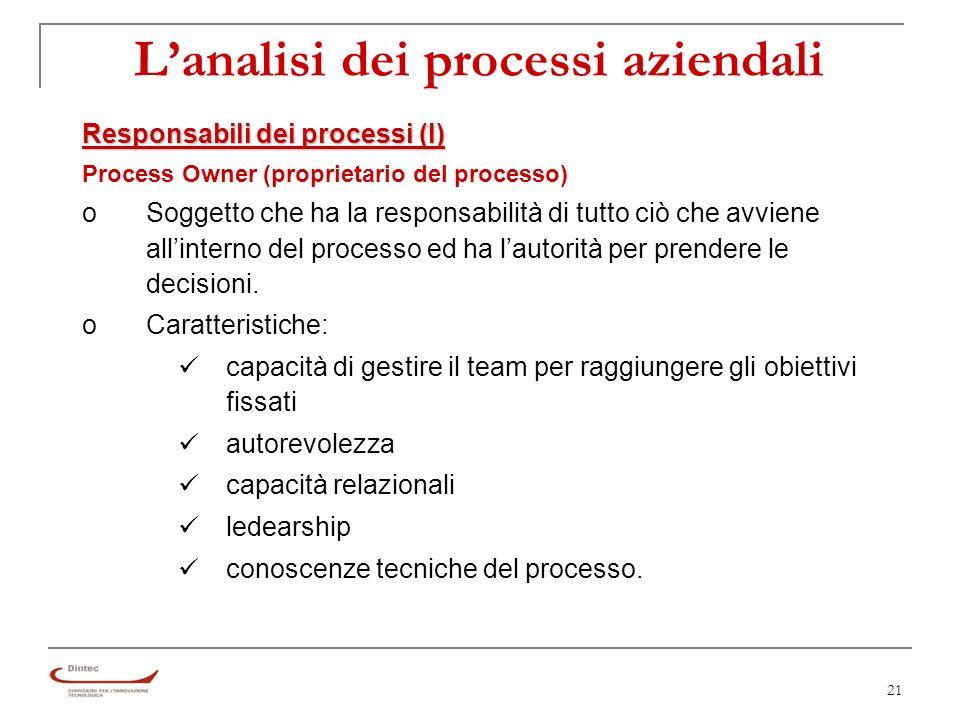 21 Lanalisi dei processi aziendali Responsabili dei processi (I) Process Owner (proprietario del processo) oSoggetto che ha la responsabilità di tutto ciò che avviene allinterno del processo ed ha lautorità per prendere le decisioni.