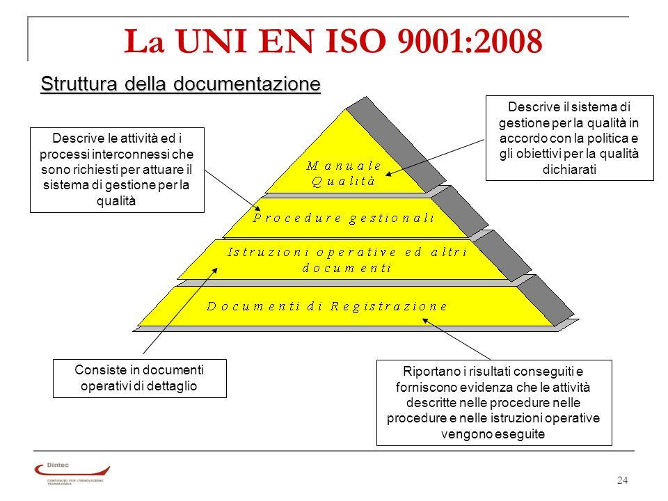 24 La UNI EN ISO 9001:2008 Descrive il sistema di gestione per la qualità in accordo con la politica e gli obiettivi per la qualità dichiarati Descrive le attività ed i processi interconnessi che sono richiesti per attuare il sistema di gestione per la qualità Consiste in documenti operativi di dettaglio Riportano i risultati conseguiti e forniscono evidenza che le attività descritte nelle procedure nelle procedure e nelle istruzioni operative vengono eseguite Struttura della documentazione