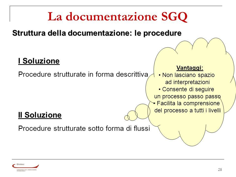 28 La documentazione SGQ Struttura della documentazione: le procedure I Soluzione Procedure strutturate in forma descrittiva II Soluzione Procedure strutturate sotto forma di flussi Vantaggi: Non lasciano spazio ad interpretazioni Consente di seguire un processo passo passo Facilita la comprensione del processo a tutti i livelli