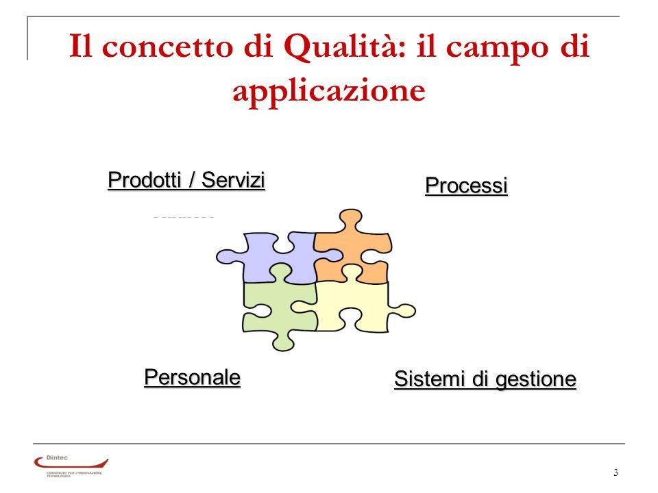 14 La UNI EN ISO 9001:2008 I Capitoli della Norma: Cap.
