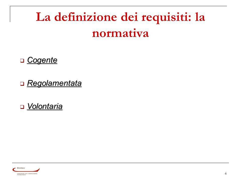 4 La definizione dei requisiti: la normativa Cogente Regolamentata Volontaria