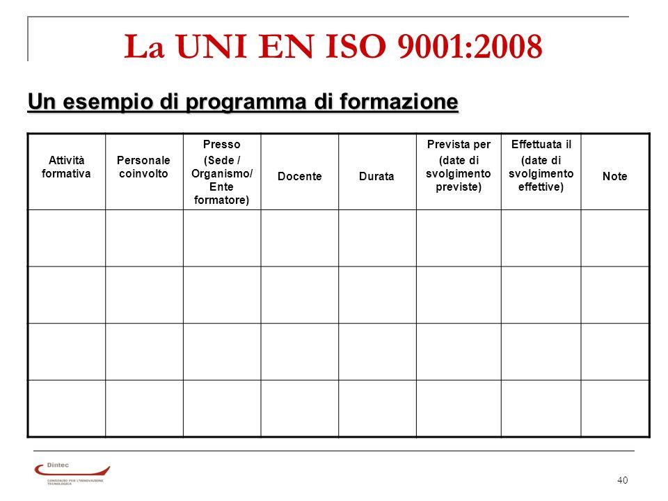 40 La UNI EN ISO 9001:2008 Un esempio di programma di formazione Attività formativa Personale coinvolto Presso (Sede / Organismo/ Ente formatore) DocenteDurata Prevista per (date di svolgimento previste) Effettuata il (date di svolgimento effettive) Note