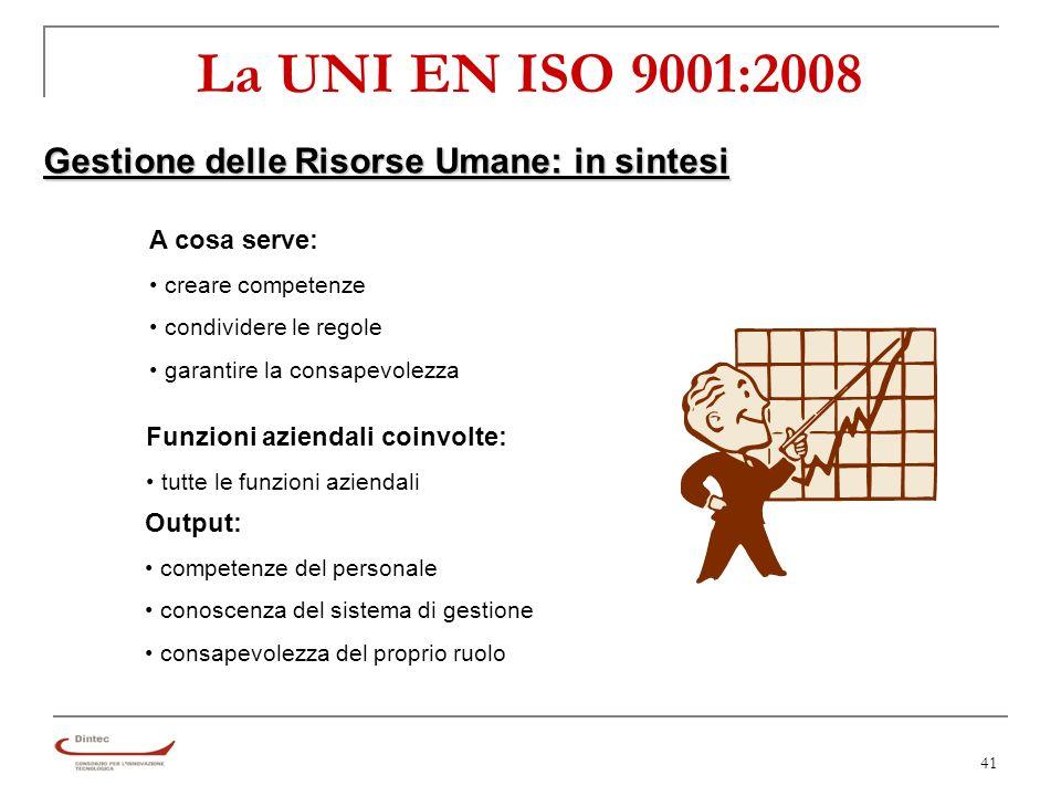 41 La UNI EN ISO 9001:2008 Gestione delle Risorse Umane: in sintesi A cosa serve: creare competenze condividere le regole garantire la consapevolezza Funzioni aziendali coinvolte: tutte le funzioni aziendali Output: competenze del personale conoscenza del sistema di gestione consapevolezza del proprio ruolo