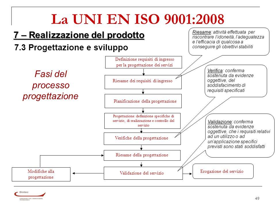 49 La UNI EN ISO 9001:2008 7 – Realizzazione del prodotto 7.3 Progettazione e sviluppo Fasi del processo progettazione Definizione requisiti di ingresso per la progettazione dei servizi Riesame dei requisiti di ingresso Pianificazione della progettazione Progettazione: definizione specifiche di servizio, di realizzazione e controllo del servizio Verifiche della progettazione Riesame della progettazione Validazione del servizio Erogazione del servizio Modifiche alla progettazione Riesame Riesame: attività effettuata per riscontrare lidoneità, ladeguatezza e lefficacia di qualcosa a conseguire gli obiettivi stabiliti Verifica Verifica: conferma sostenuta da evidenze oggettive, del soddisfacimento di requisiti specificati Validazione Validazione: conferma sostenuta da evidenze oggettive, che i requisiti relativi ad un utilizzo o ad unapplicazione specifici previsti sono stati soddisfatti