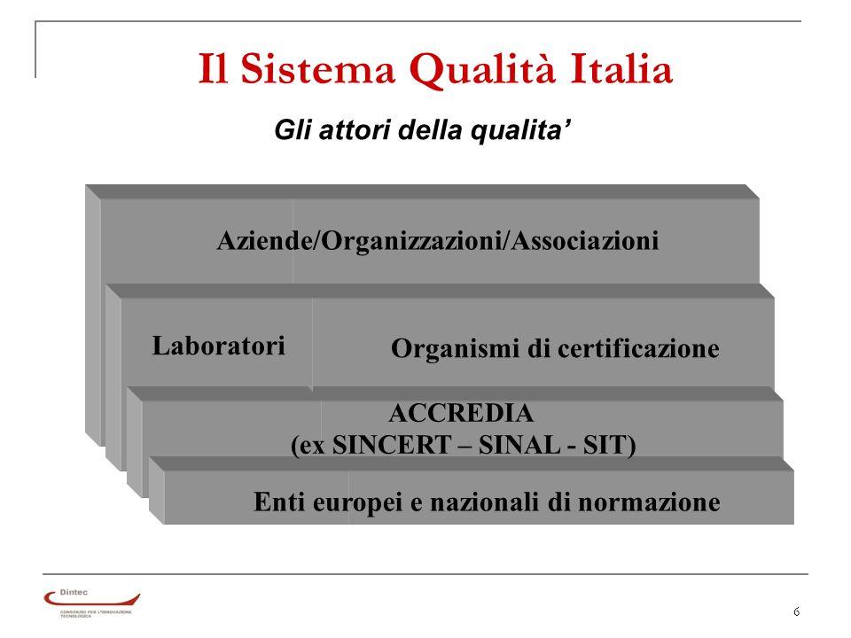 17 Lanalisi dei processi aziendali Definizione di Processo: insieme di attività correlate o interagenti che trasformano elementi in entrata in elementi in uscita (ISO 9000:2005).