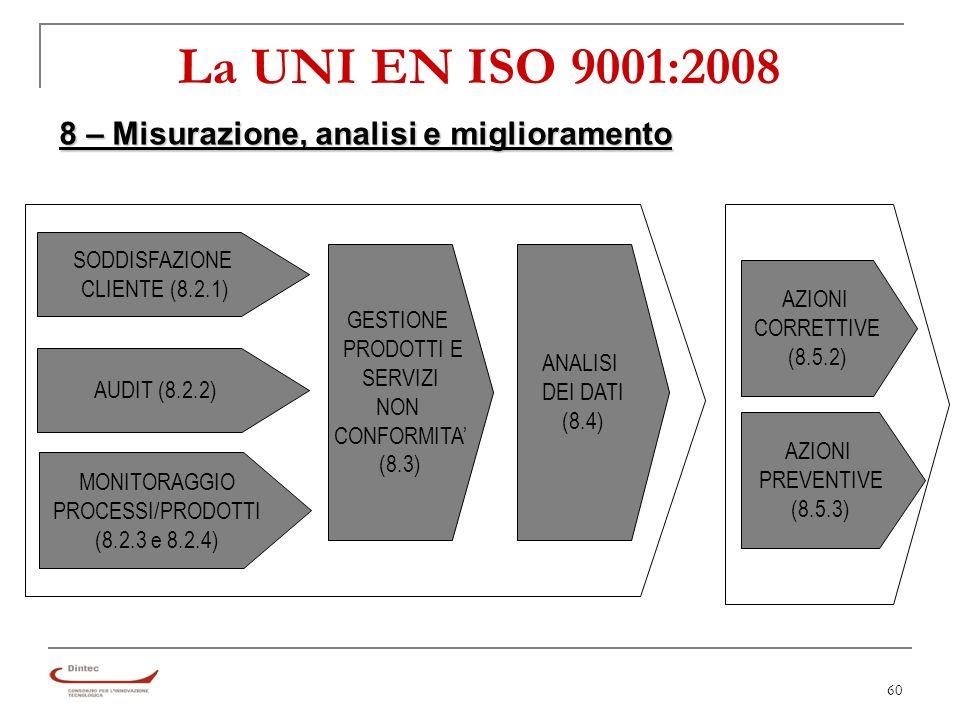 60 La UNI EN ISO 9001:2008 8 – Misurazione, analisi e miglioramento SODDISFAZIONE CLIENTE (8.2.1) AUDIT (8.2.2) MONITORAGGIO PROCESSI/PRODOTTI (8.2.3 e 8.2.4) GESTIONE PRODOTTI E SERVIZI NON CONFORMITA (8.3) ANALISI DEI DATI (8.4) AZIONI CORRETTIVE (8.5.2) AZIONI PREVENTIVE (8.5.3)