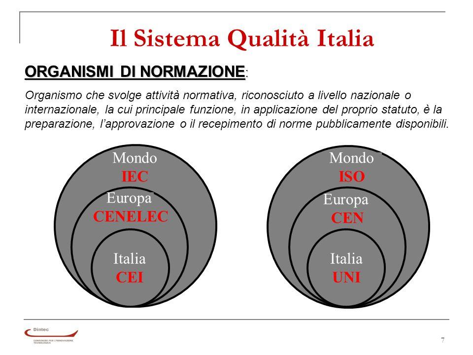 7 Il Sistema Qualità Italia ORGANISMI DI NORMAZIONE : Organismo che svolge attività normativa, riconosciuto a livello nazionale o internazionale, la cui principale funzione, in applicazione del proprio statuto, è la preparazione, lapprovazione o il recepimento di norme pubblicamente disponibili.