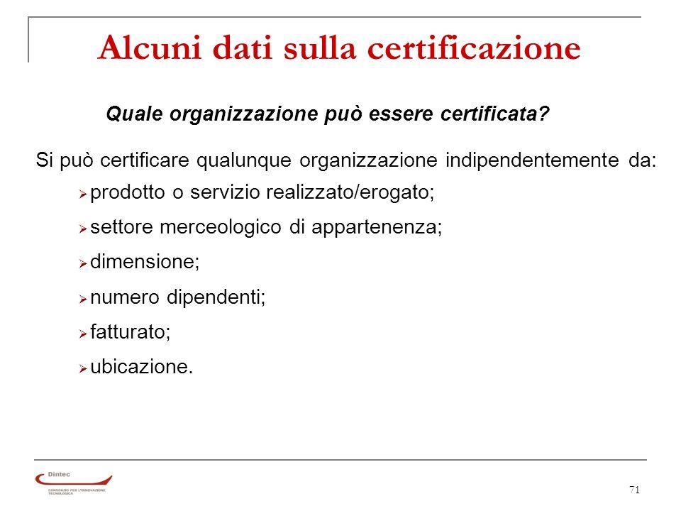 71 Alcuni dati sulla certificazione Si può certificare qualunque organizzazione indipendentemente da: prodotto o servizio realizzato/erogato; settore merceologico di appartenenza; dimensione; numero dipendenti; fatturato; ubicazione.