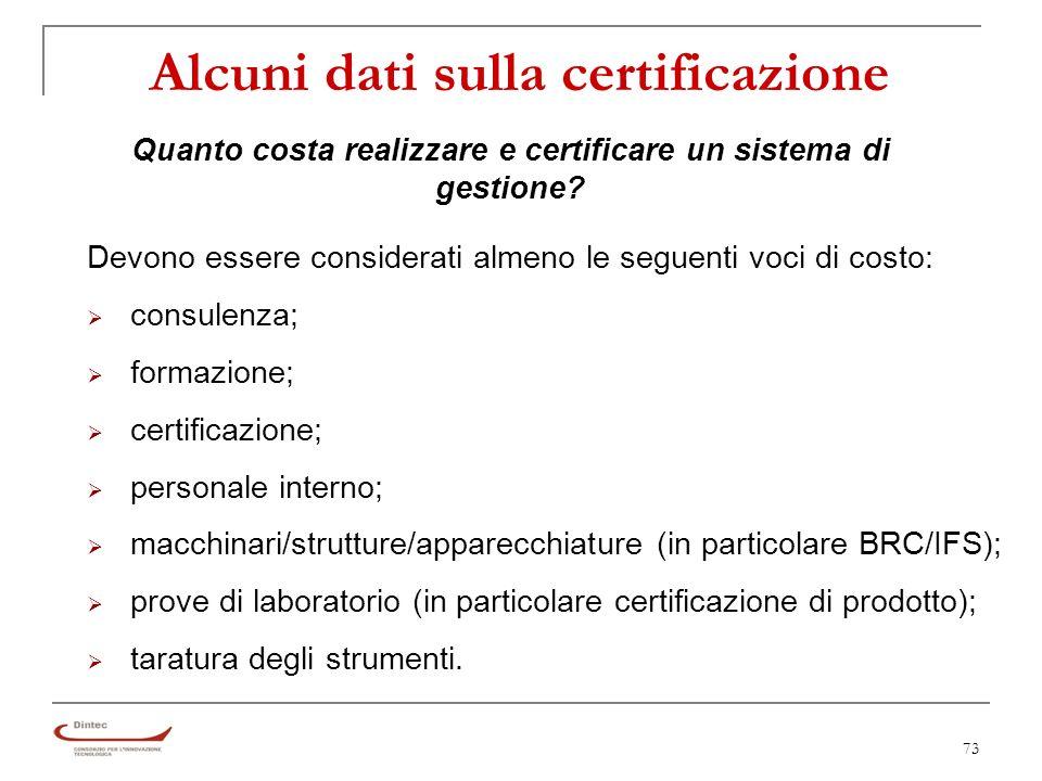 73 Alcuni dati sulla certificazione Devono essere considerati almeno le seguenti voci di costo: consulenza; formazione; certificazione; personale interno; macchinari/strutture/apparecchiature (in particolare BRC/IFS); prove di laboratorio (in particolare certificazione di prodotto); taratura degli strumenti.