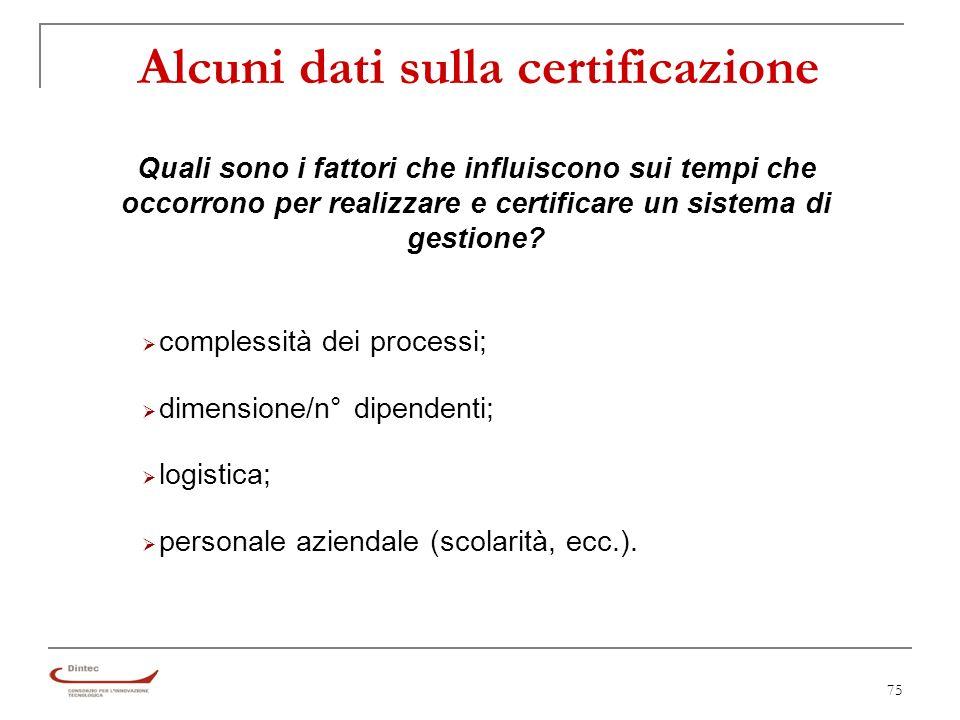 75 Alcuni dati sulla certificazione complessità dei processi; dimensione/n° dipendenti; logistica; personale aziendale (scolarità, ecc.).
