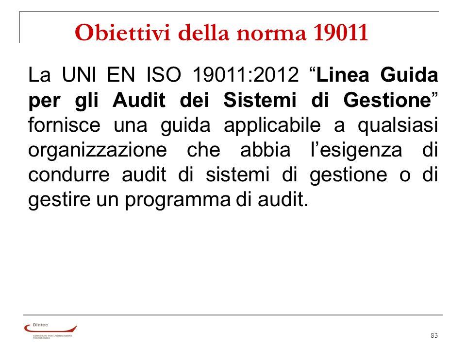 83 Obiettivi della norma 19011 La UNI EN ISO 19011:2012 Linea Guida per gli Audit dei Sistemi di Gestione fornisce una guida applicabile a qualsiasi organizzazione che abbia lesigenza di condurre audit di sistemi di gestione o di gestire un programma di audit.