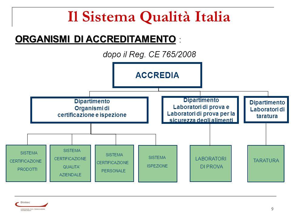 9 Il Sistema Qualità Italia ORGANISMI DI ACCREDITAMENTO : dopo il Reg.