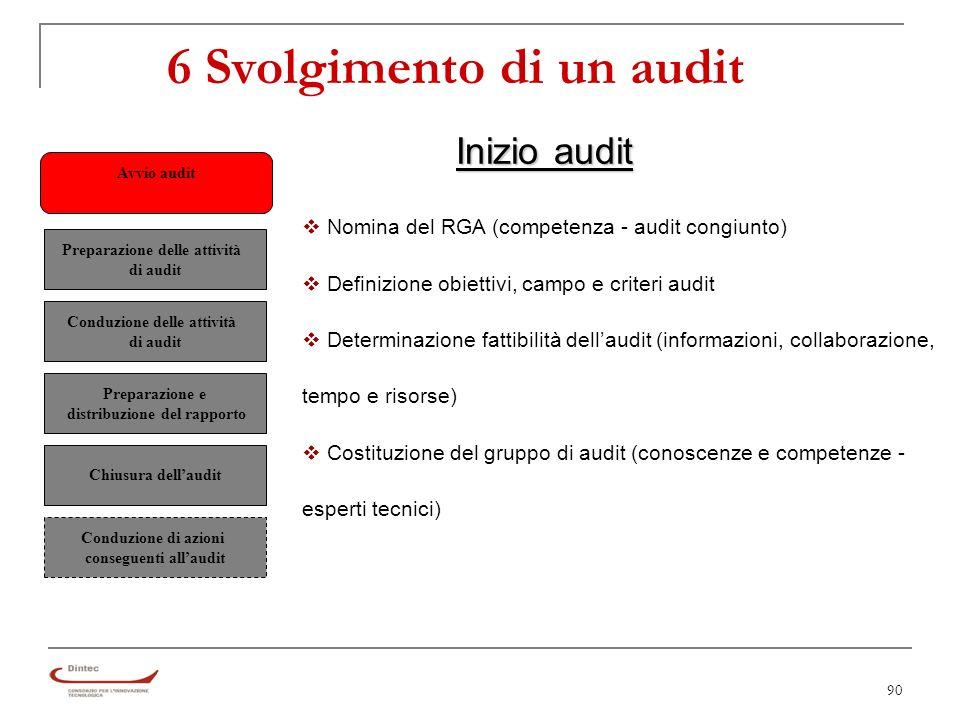 90 6 Svolgimento di un audit Avvio audit Conduzione di azioni conseguenti allaudit Preparazione delle attività di audit Conduzione delle attività di audit Preparazione e distribuzione del rapporto Chiusura dellaudit Nomina del RGA (competenza - audit congiunto) Definizione obiettivi, campo e criteri audit Determinazione fattibilità dellaudit (informazioni, collaborazione, tempo e risorse) Costituzione del gruppo di audit (conoscenze e competenze - esperti tecnici) Inizio audit