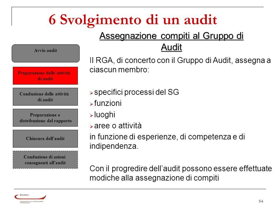 94 6 Svolgimento di un audit Assegnazione compiti al Gruppo di Audit Il RGA, di concerto con il Gruppo di Audit, assegna a ciascun membro: specifici processi del SG funzioni luoghi aree o attività in funzione di esperienze, di competenza e di indipendenza.