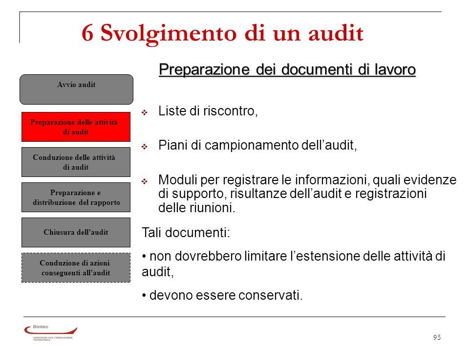 95 6 Svolgimento di un audit Preparazione dei documenti di lavoro Liste di riscontro, Piani di campionamento dellaudit, Moduli per registrare le informazioni, quali evidenze di supporto, risultanze dellaudit e registrazioni delle riunioni.