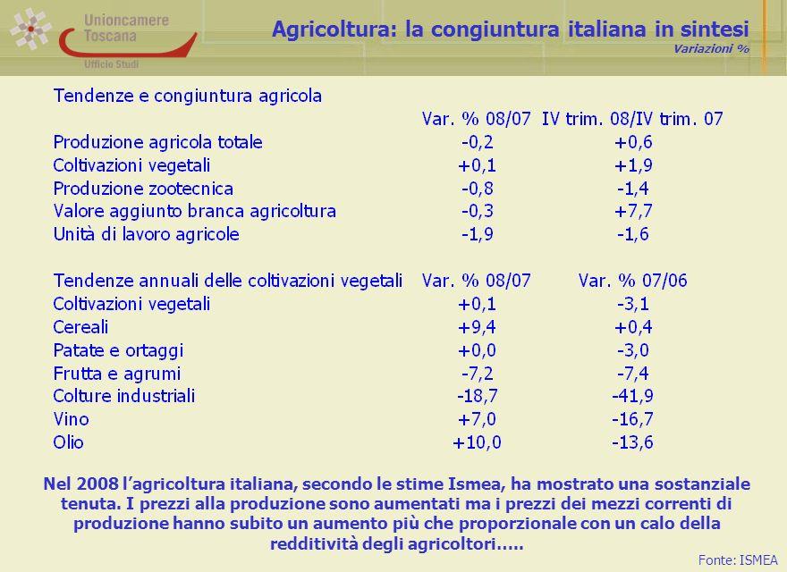 Agricoltura: la congiuntura italiana in sintesi Variazioni % Fonte: ISMEA Nel 2008 lagricoltura italiana, secondo le stime Ismea, ha mostrato una sostanziale tenuta.