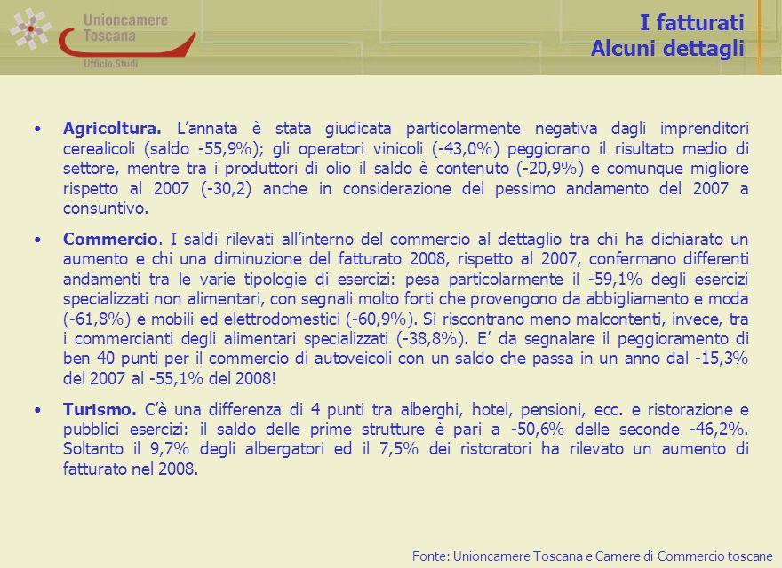 I fatturati Alcuni dettagli Fonte: Unioncamere Toscana e Camere di Commercio toscane Agricoltura.