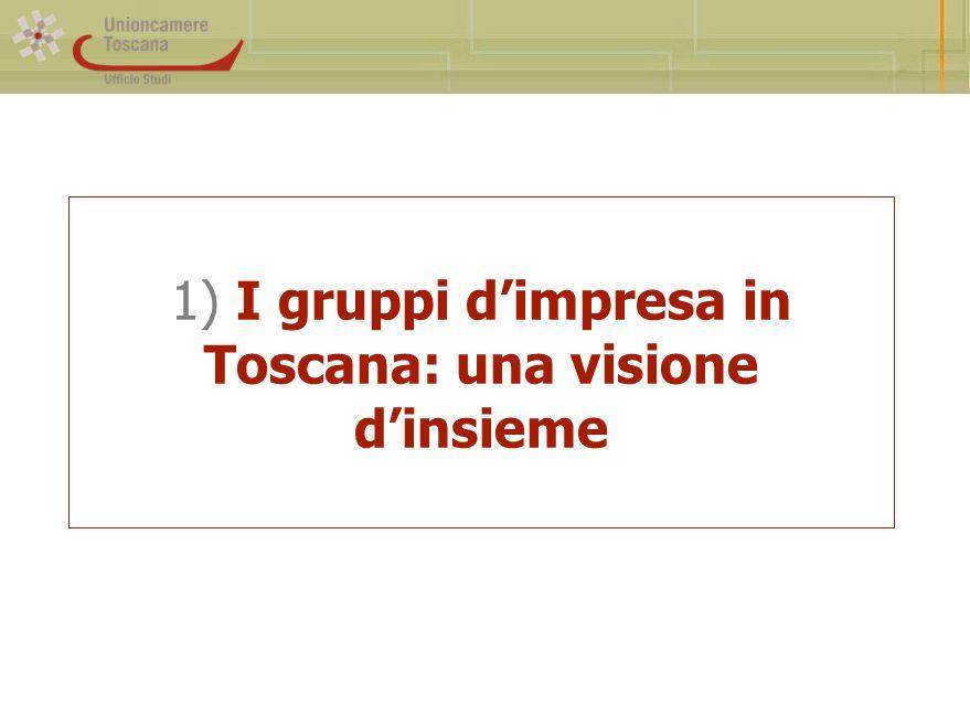 1) I gruppi dimpresa in Toscana: una visione dinsieme