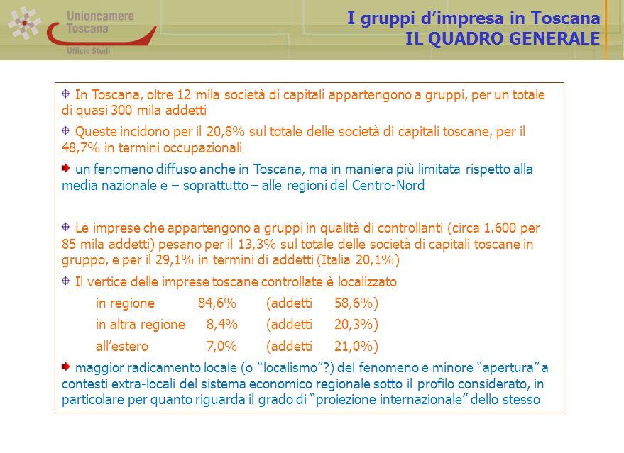I gruppi dimpresa in Toscana IL QUADRO GENERALE In Toscana, oltre 12 mila società di capitali appartengono a gruppi, per un totale di quasi 300 mila a